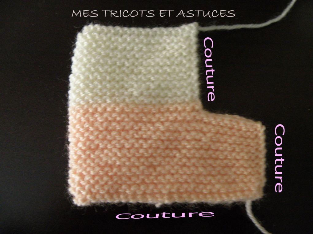 Album - TRICOTS BEBE | Tricot, Tricot bébé, Tricot bébé facile