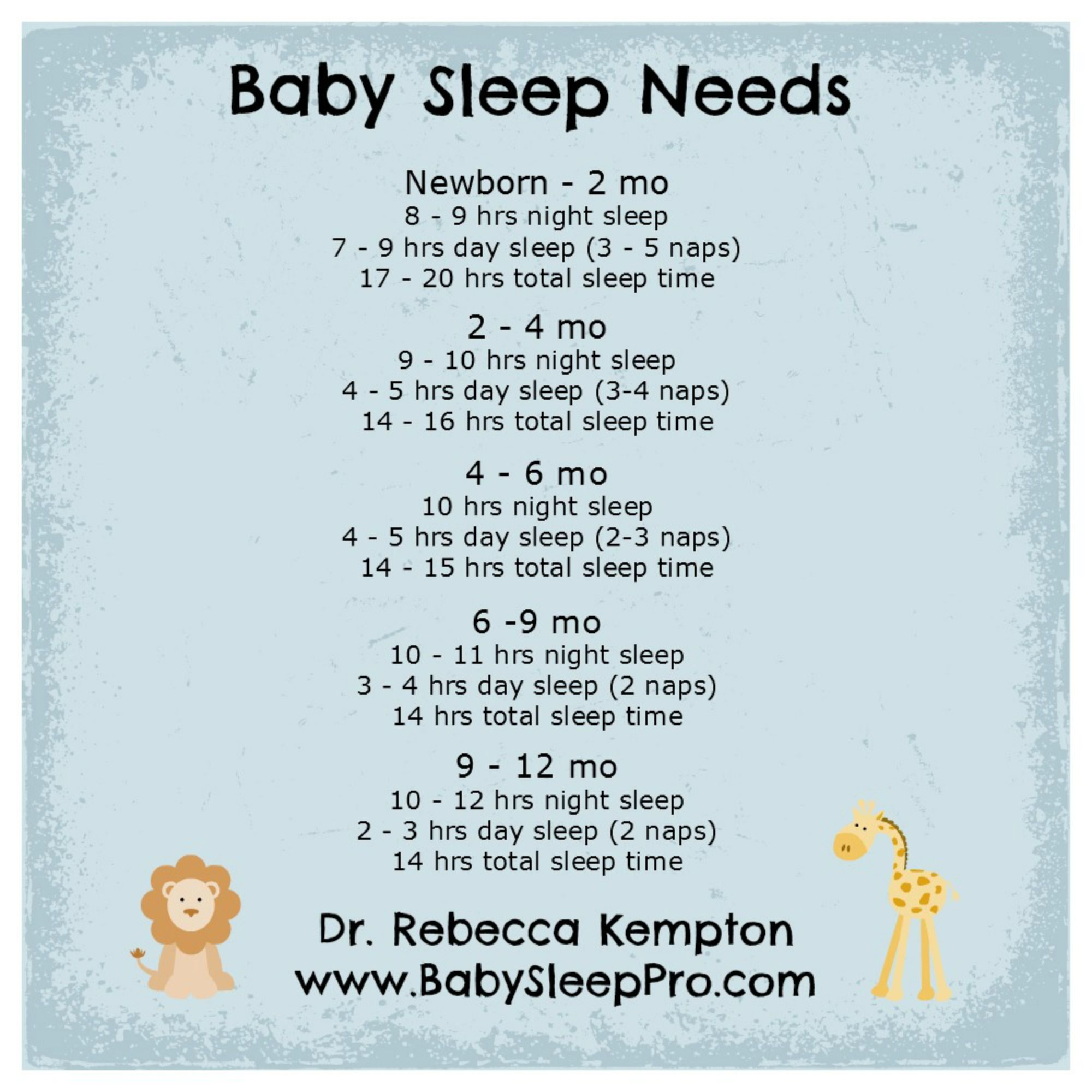 Baby Sleep Needs  A Chart To Help You Know How Much Sleep Is The Proper