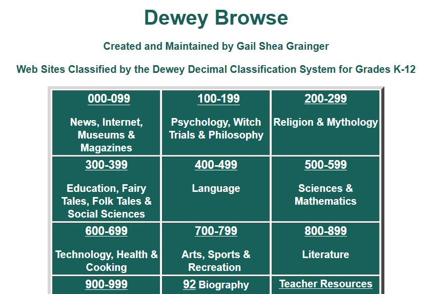 an analysis of the system of classification dewey decimal system About the dewey decimal classification system: the dewey decimal system of classification is named for the american librarian melvil dewey (1851-1931), who developed it in 1876 dewey was founder of the  155282 handwriting analysis 1553 psychology, sex 1554 psychology, child.