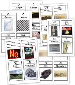 Periodic table printables and activities cycle 3 pinterest periodic table printables and activities urtaz Choice Image