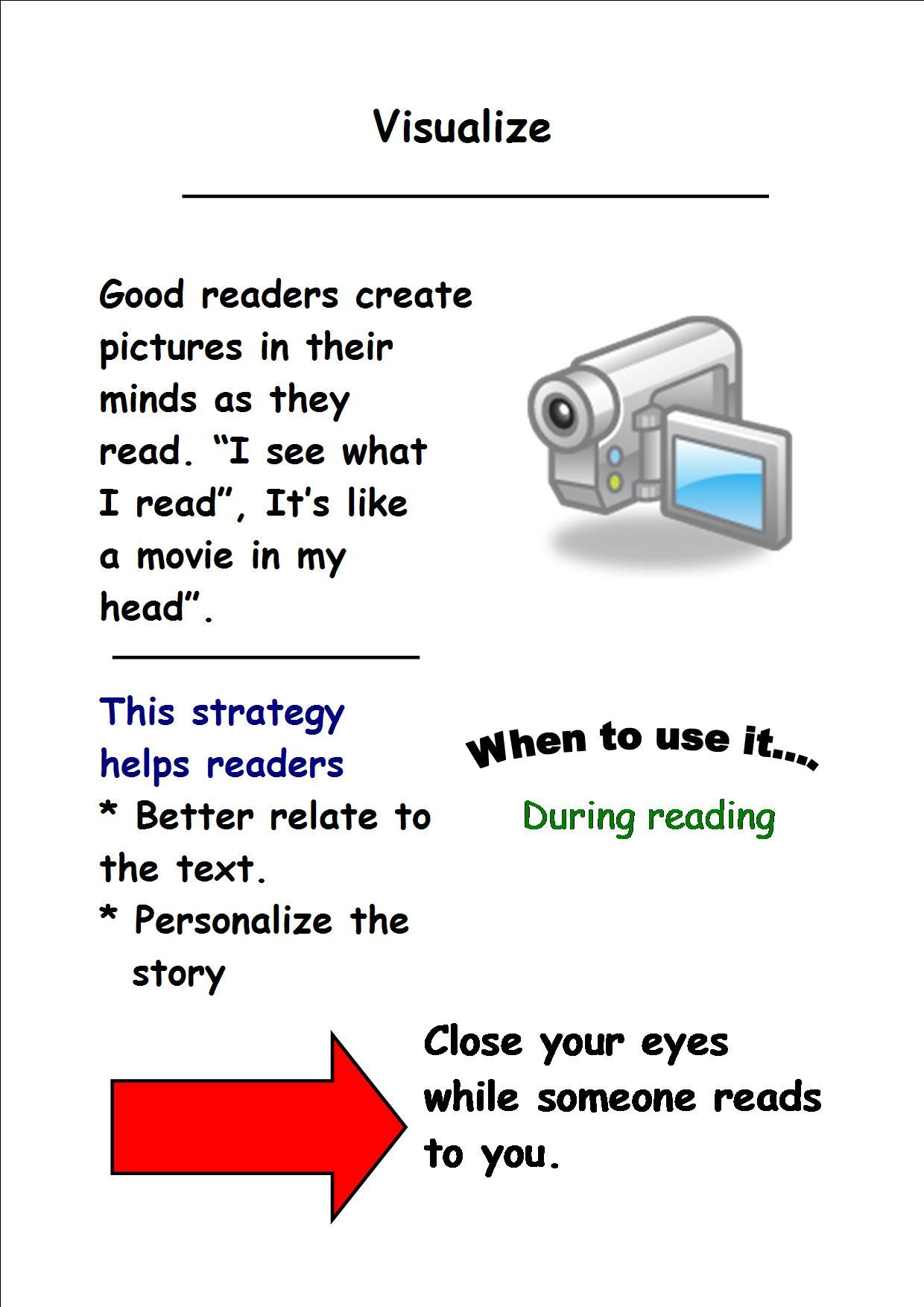 Essential Strategies For Children Developing Reading Comprehension Visualize To Experience