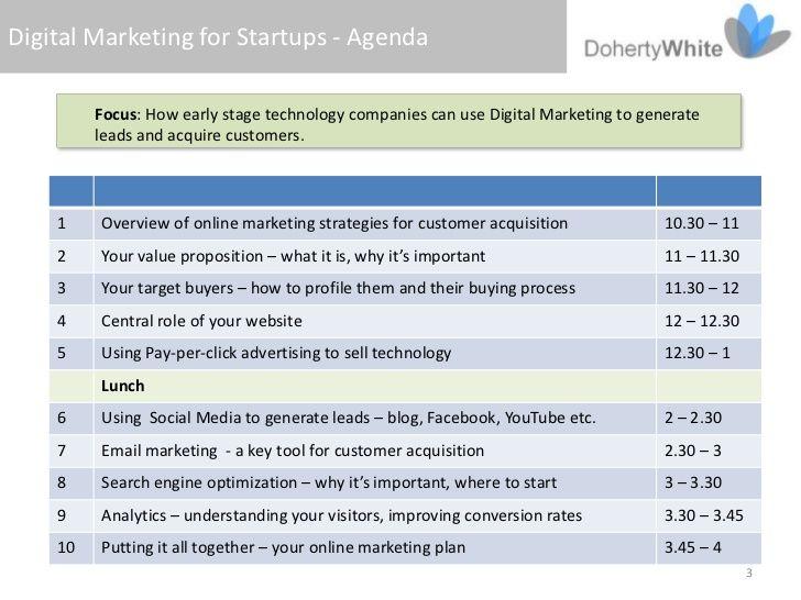 digital strategy workshop agenda Google Search – Workshop Agenda Example