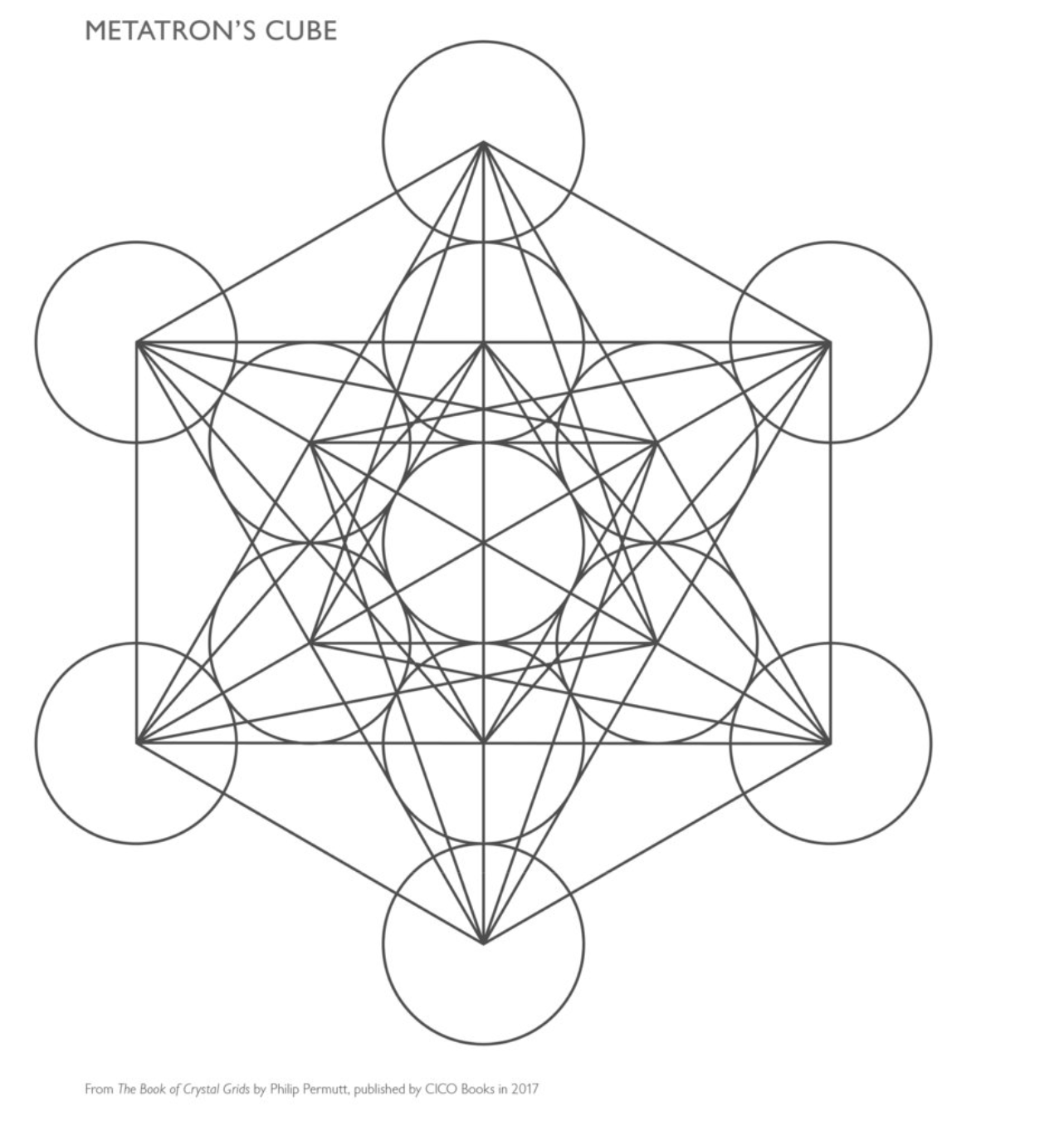 What Is A Crystal Grid Traci Cornelius Crystal Grid Crystals Metatrons Cube