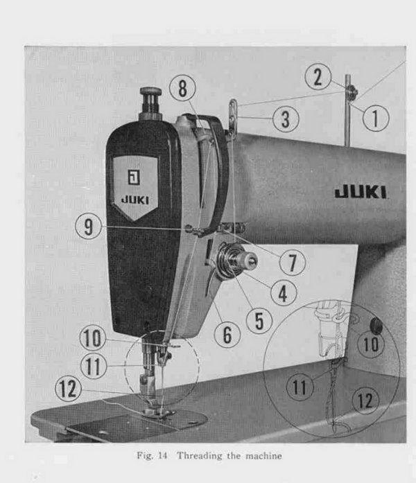 Juki Threading Diagram Sewing Maching
