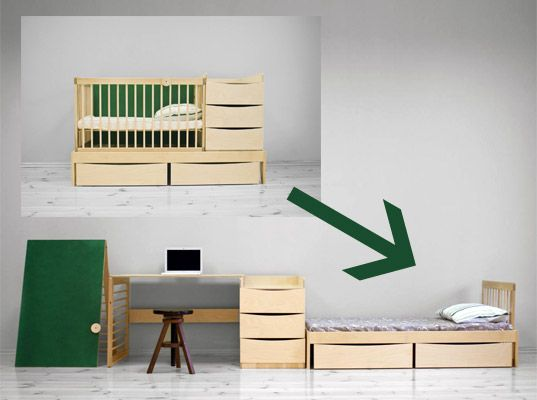 Think Of Andensen Furnitureu0027s U201cSmart Kidu201d As A Childu0027s Bedroom In A Box,  Except That In This Instance, The Box Also Happens To Be The Crib