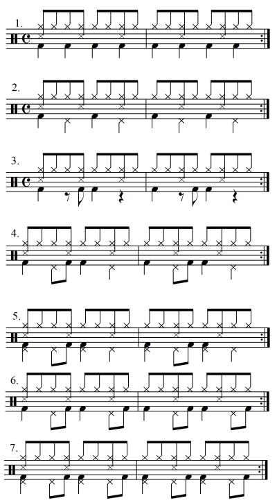 Latin Bossa Nova Drumset Beat Drum Sheet Music How To Play Drums Bossa Nova