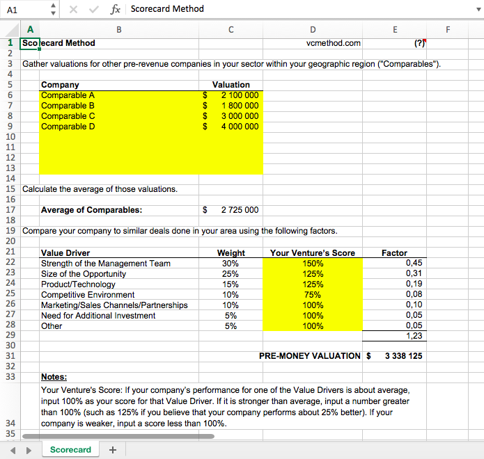 The Scorecard Valuation Method - Excel Model | Valuation