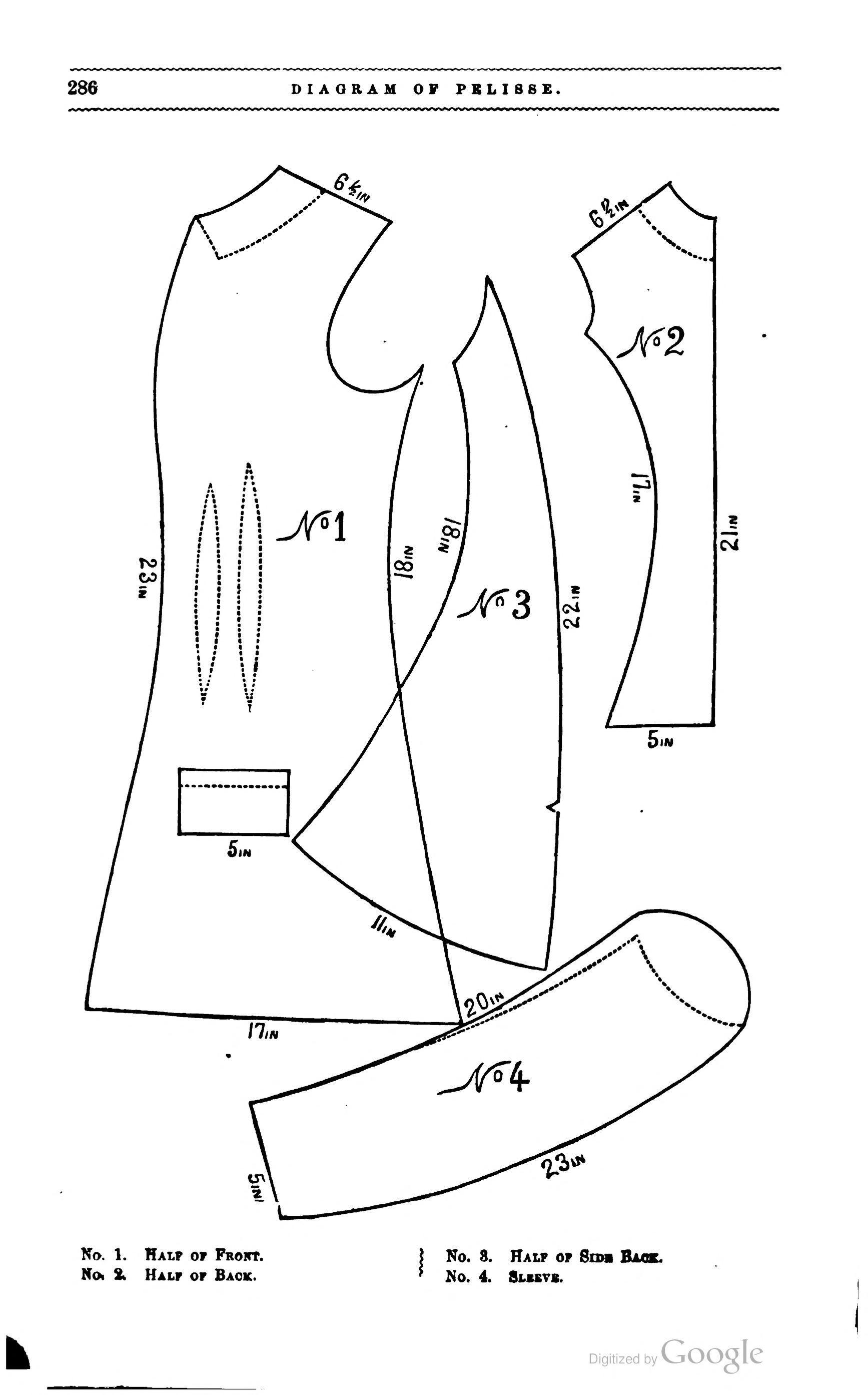 Peterson's magazine, 1877 Diagram of pelisse