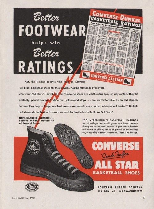 b852e7d80f5e95 Converse Vintage Outfits