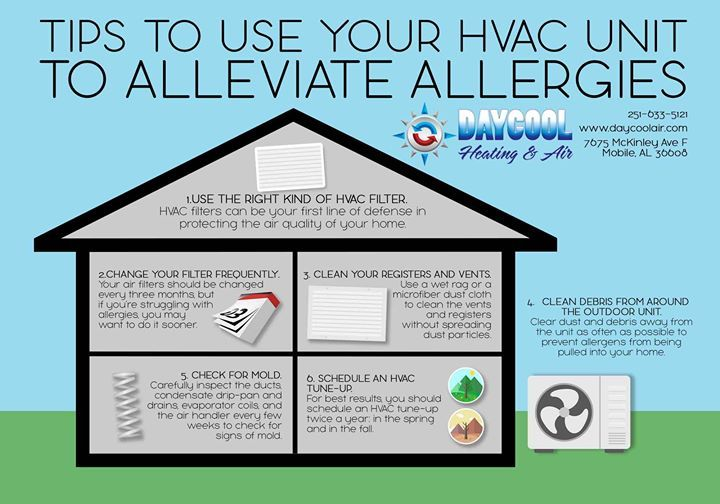 Use Your Hvac Unit To Alleviate Allergies Allergies Somobile