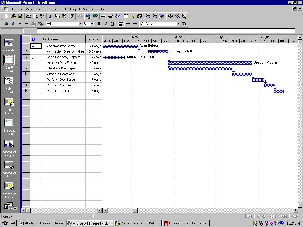 Ways to produce a pert chart around excel tools pinterest chart geenschuldenfo Image collections