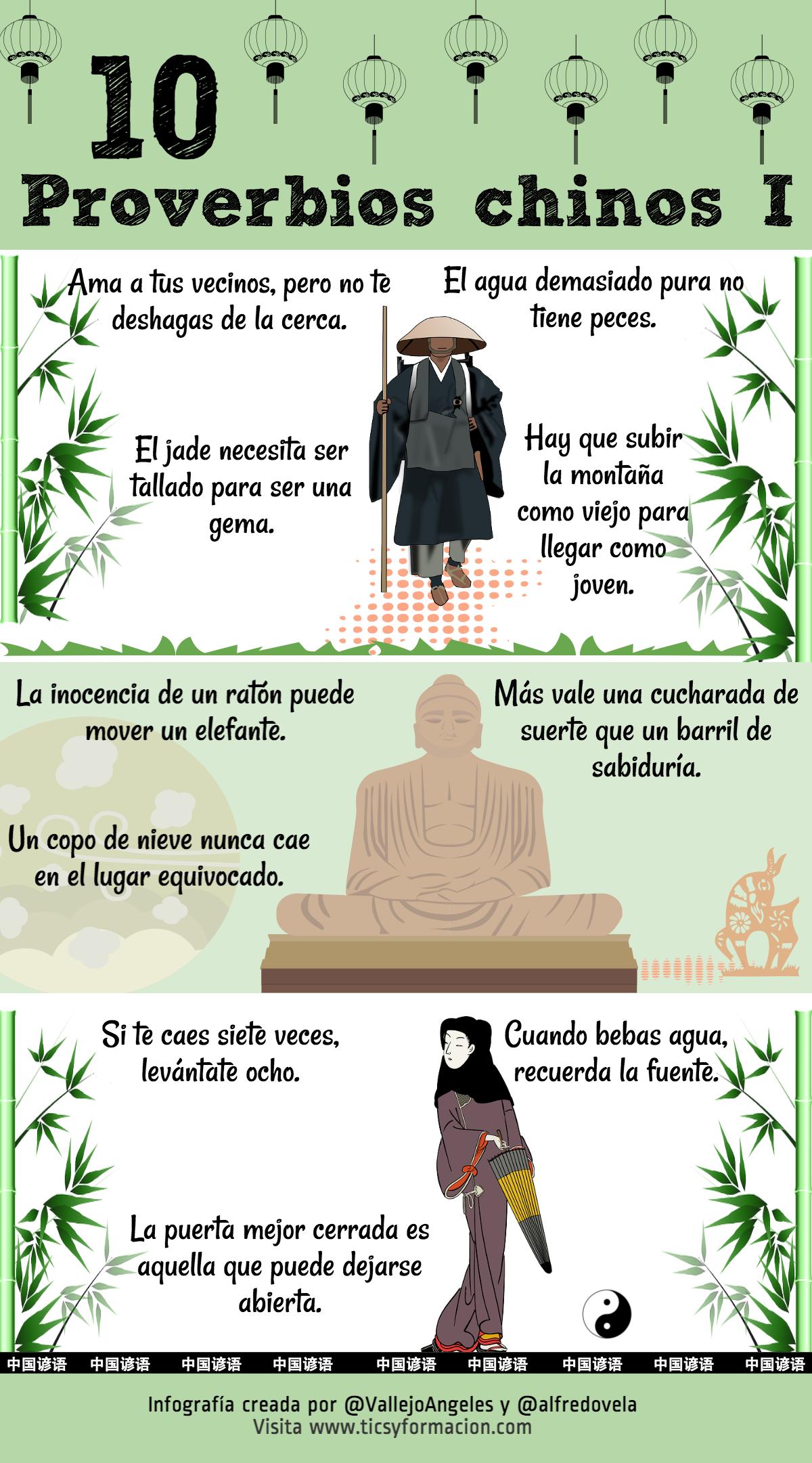 10 proverbios chinos (I) #infografia #infographic #citas #quotes ...