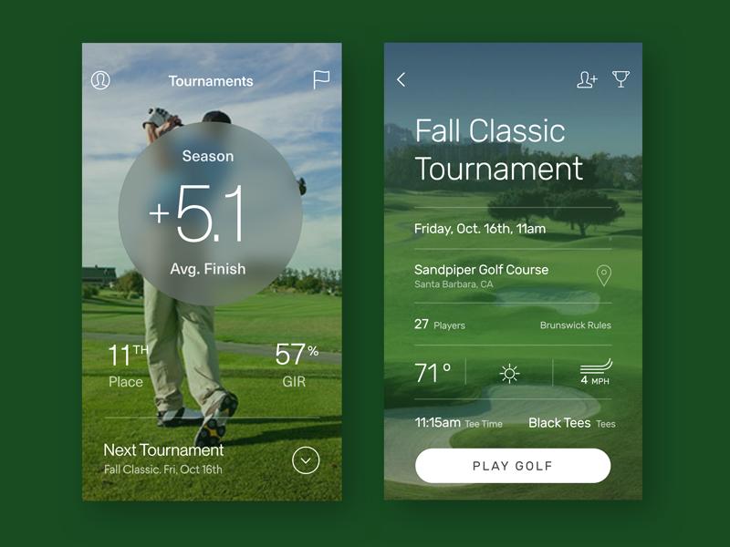 35+ Best tee time golf app info