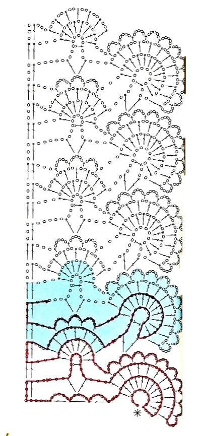 Crochet patrón gráfico ribete | Tejidos crochet y 2 agujas ...