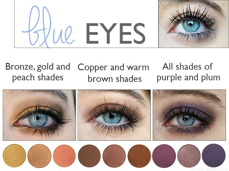 Best eyeshadow for blue gray eyes