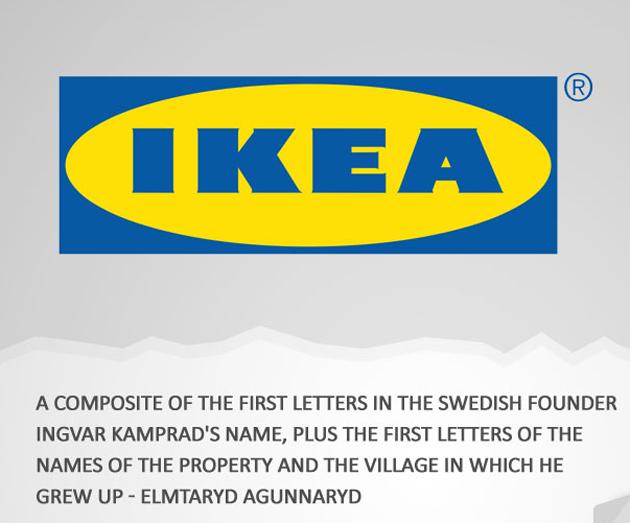 famous swedish brands