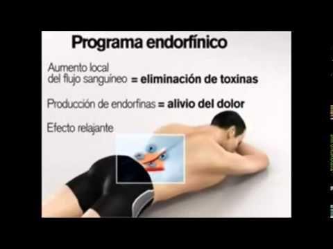 Tens electroterapia ¿cómo funciona el tens?