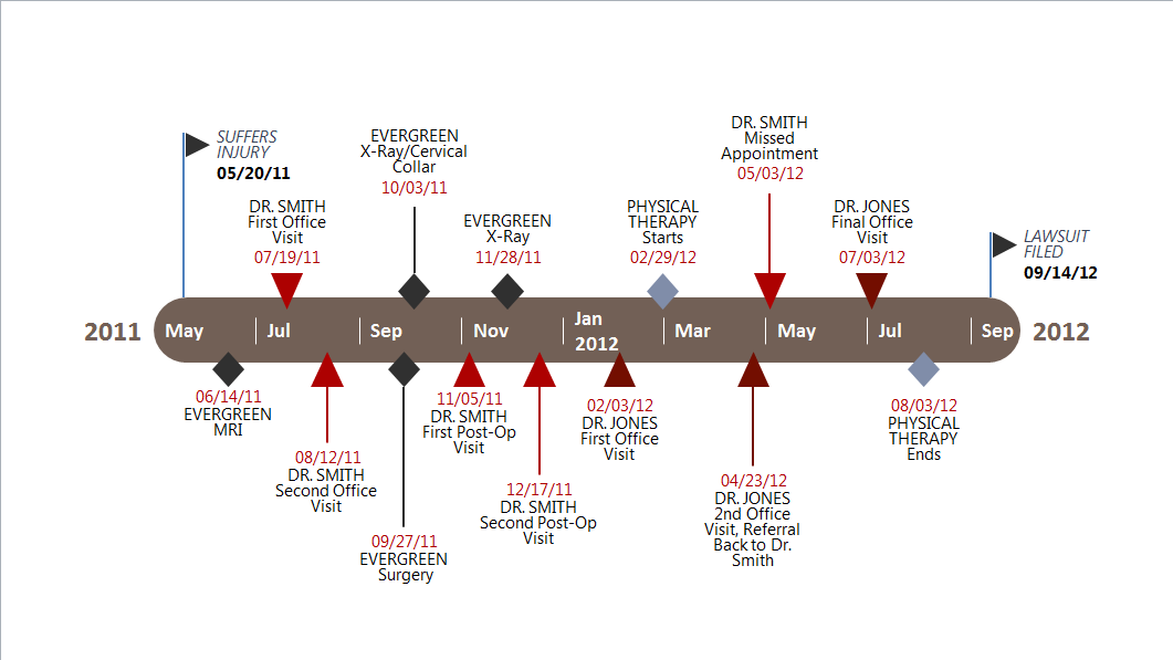 Litigation Timeline Template Made For Legal Presentation With Point Plug In From Office