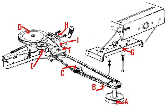 Electrical together with R25704609 Mower belt diagram 5 as well 381609993717 also Grass Catcher Assembly in addition 754 0280a Motion Drive Variable Speed Kevlar Belt Fits Mtd Yardman Lawnflight Mowers J120 J130 954 0280a 816 P. on ariens lawn mower parts