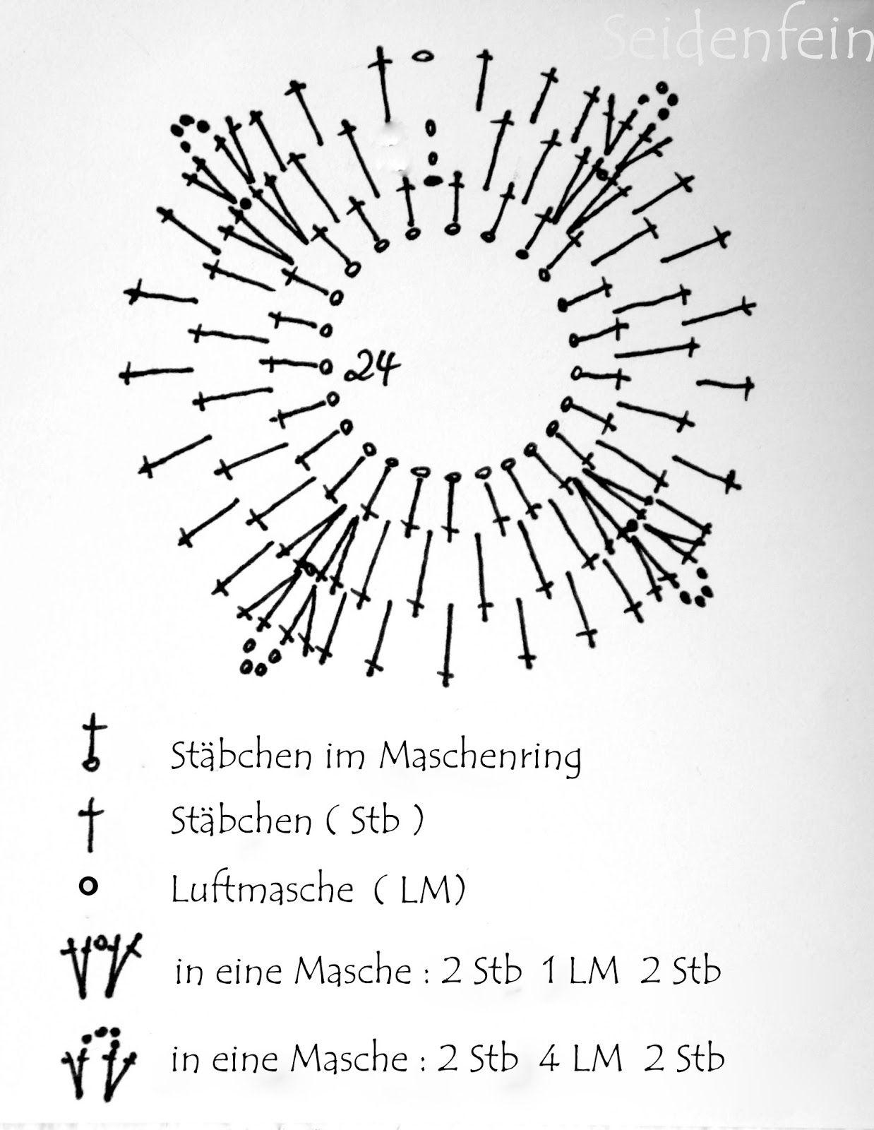 Häkeln Häkelmuster Häkeldecke Grannydecke Anleitung Crochet