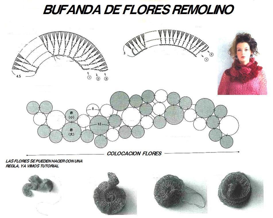 Patrones para Crochet: Bufanda de Flores Remolino | flores crochet ...