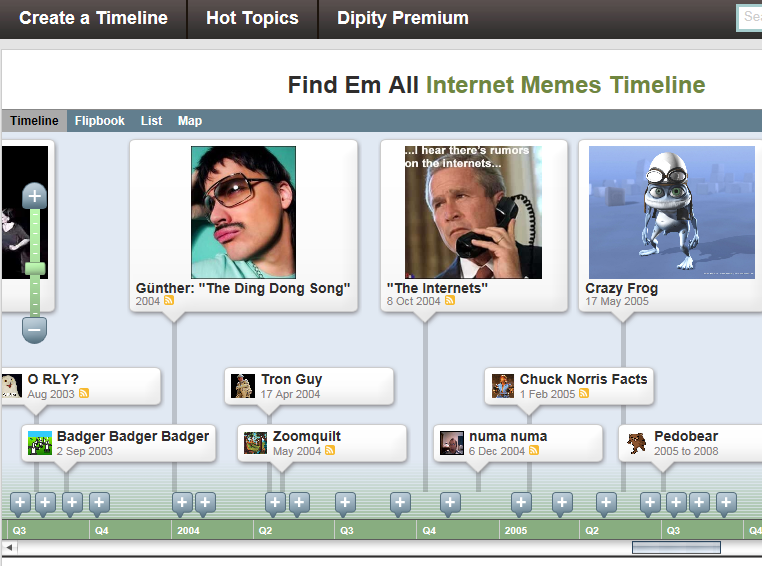 free online timeline generator dipity is a great and free