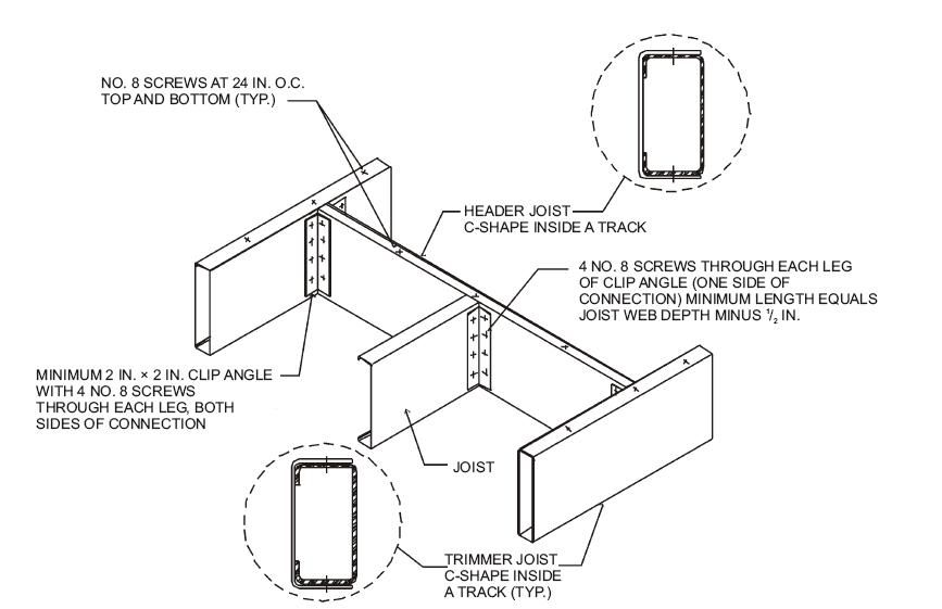 COLD FORMED METAL CEILING FRAMING - Google Search | Cold Formed ...