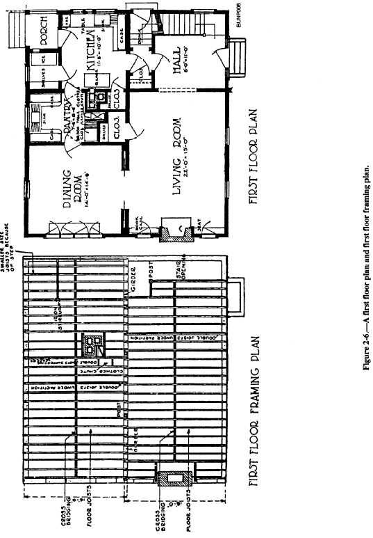 Stairs Floor Plan Construction Drawings #stairs Pinned by