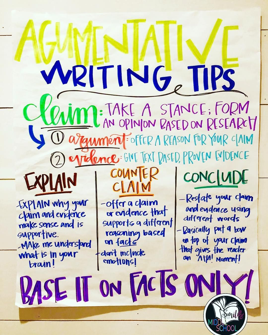 That Should Definitely Say Argumentative Guess I Know What I Ll Be Doing Tom Argumentative Writing Anchor Chart Teaching Writing Persuasive Writing