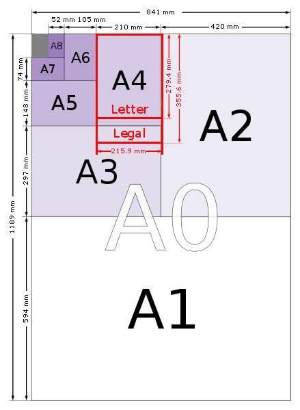 Tabla De Medidas De Papel Para Imprimir De A A A Pinterest - A10 envelope template