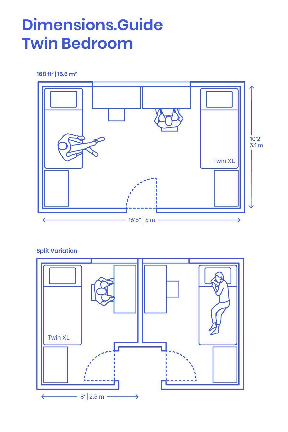 Average Size Master Bedroom Square Feet In 2020 Master Bedroom Layout Bedroom Layouts Twin Bedroom