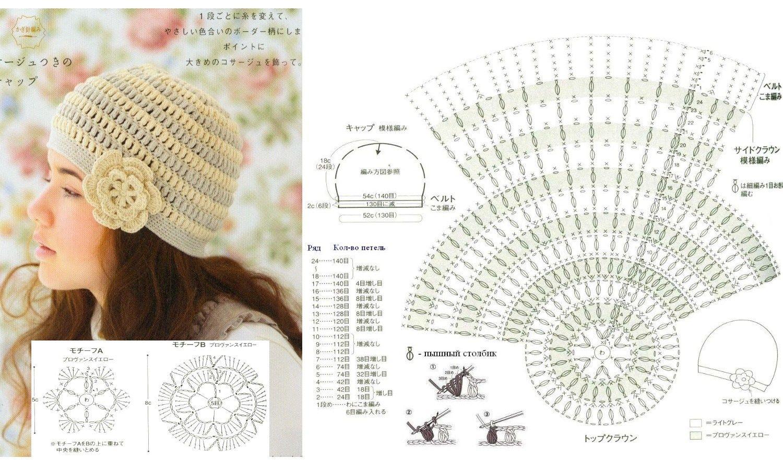 Bonnet aux rangs colorés | 帽子 | Pinterest