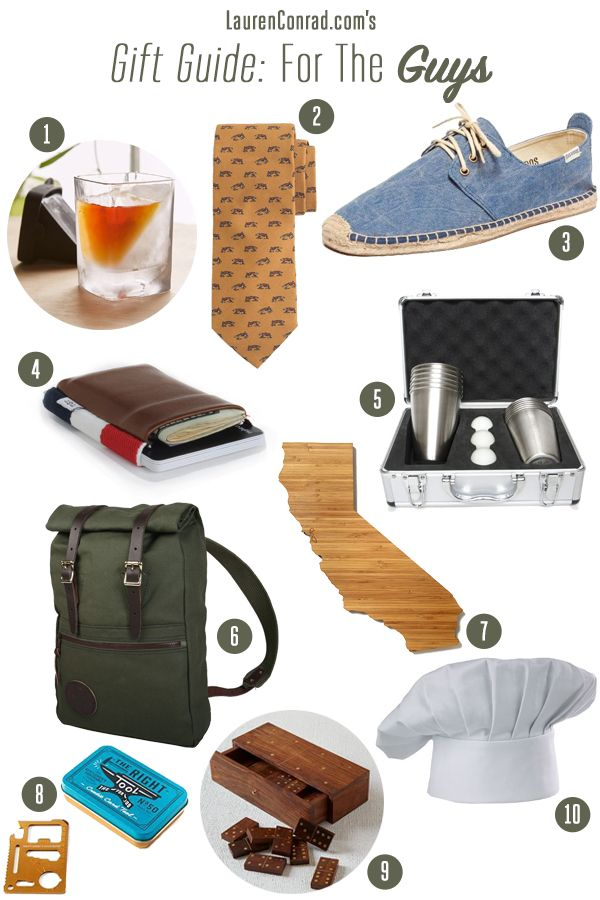 Nice Christmas Gift Ideas Guy Friends Part - 6: Gift Guide: For The Guys