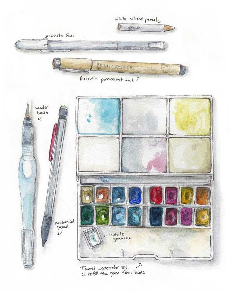 Sketch Kit Schetsboek Tekeningen Aquarel Technieken Aquarel