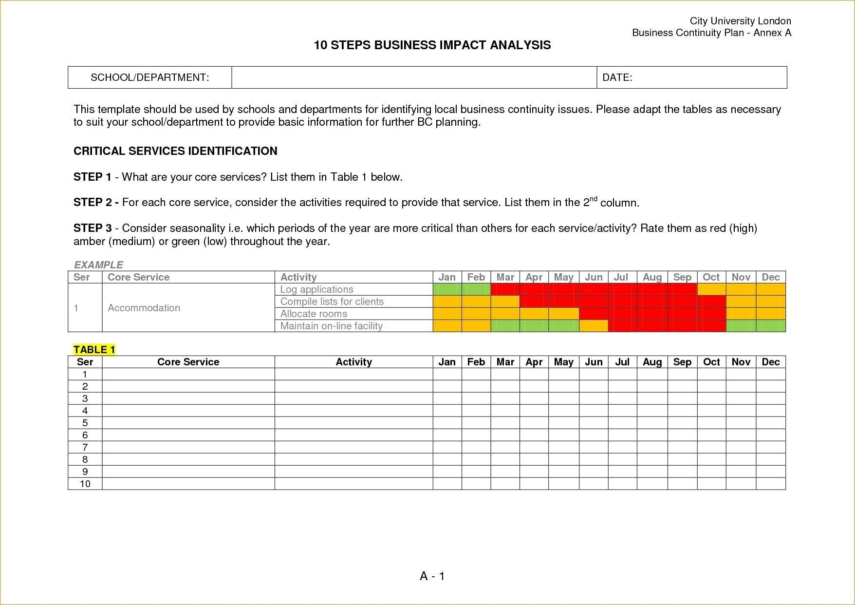 Download New Business Change Impact assessment Template