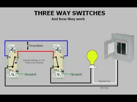 one way switch wiring diagram bell telephone three switches how they work control light with two example a hall at each end
