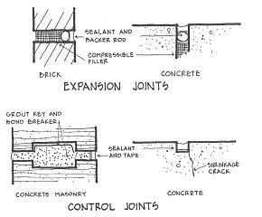 Expansion Joints Expansion Joint The Expanse Floor Plans