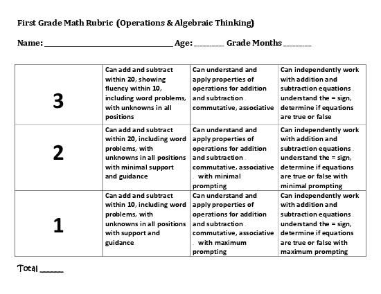 First Grade Common Core Rubrics School Stuff Rubrics
