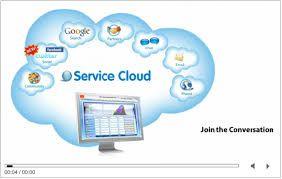 Ojo de la comercialización: Servicios de marketing digital