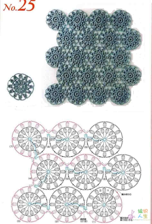 Clases de Puntos y Patrones. Libros - Patrones Crochet   tejidos ...