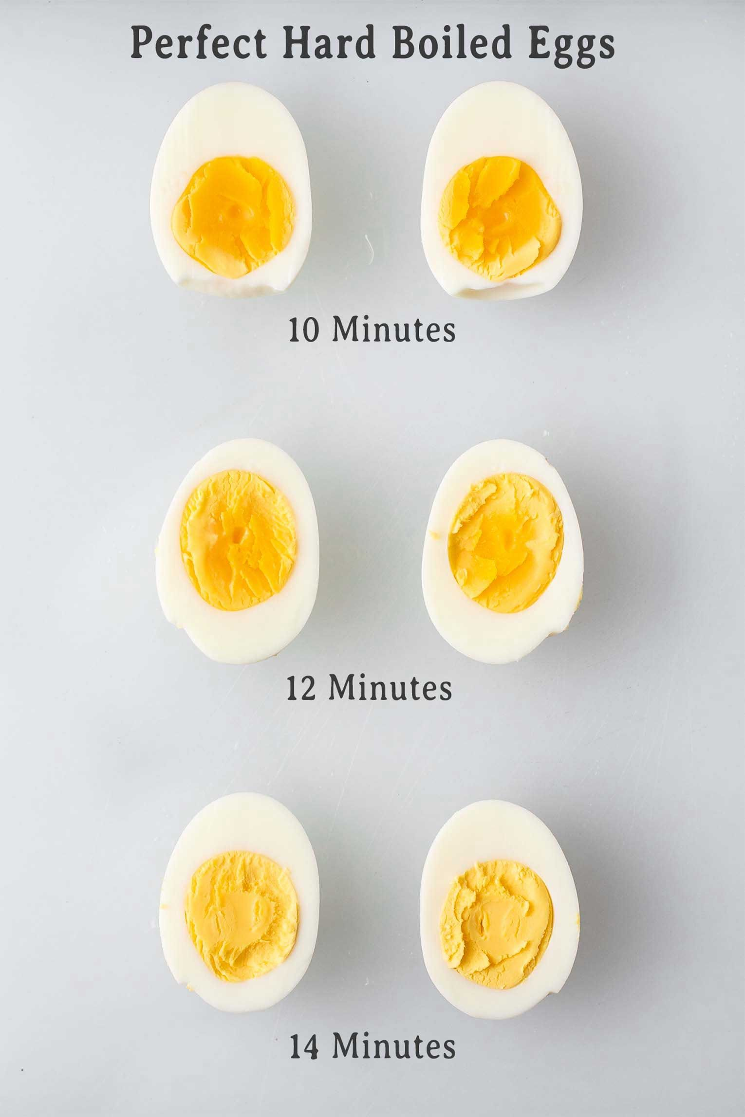 How To Make The Best Hard Boiled Eggs Jar Of Lemons Recipe Perfect Hard Boiled Eggs Making Hard Boiled Eggs Hard Boiled Eggs