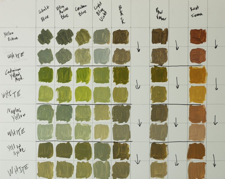Page Not Found Color Mixing Chart Mixing Paint Colors Colorful Paintings Acrylic