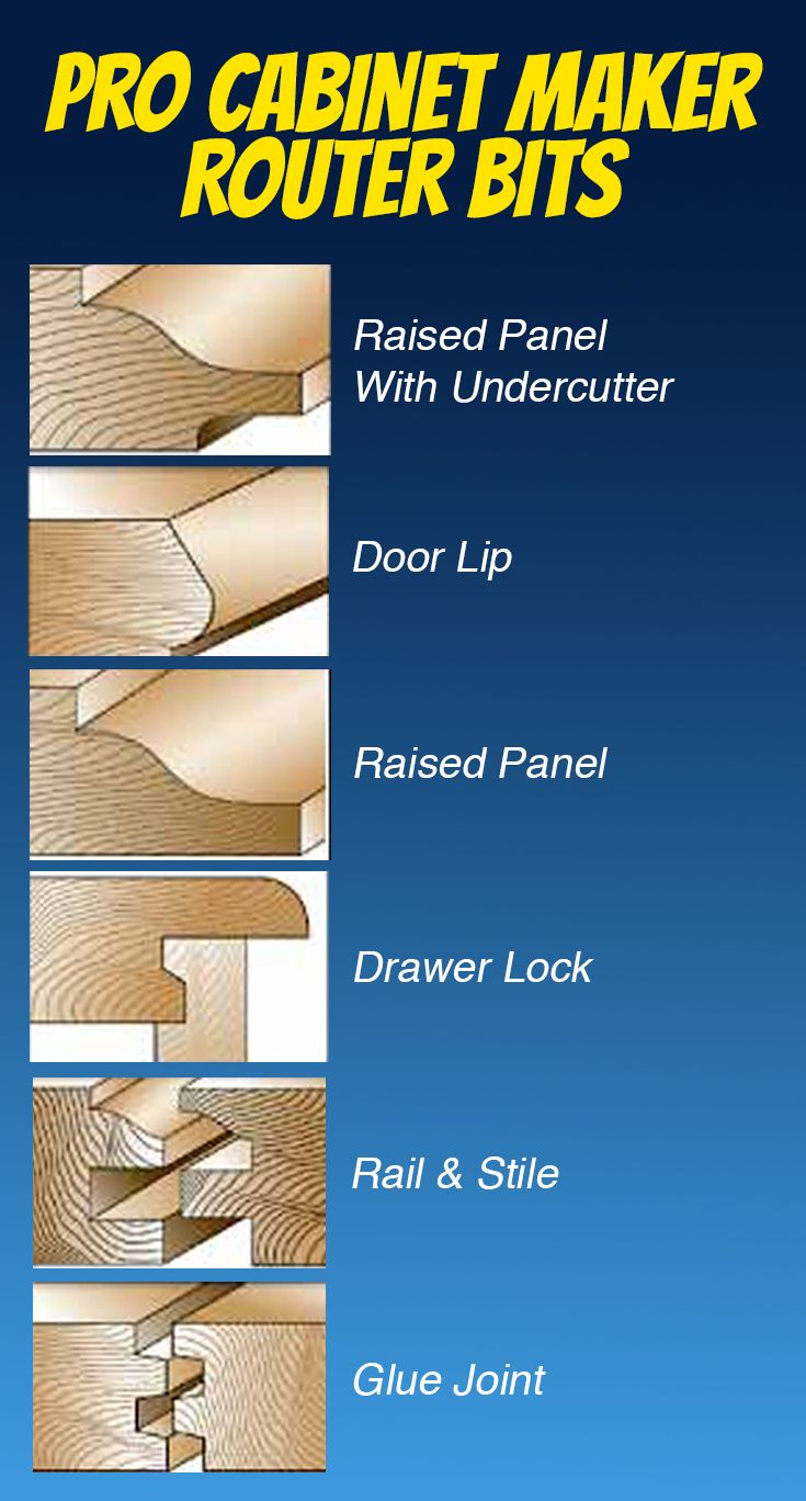 Types Of Cabinet Making Router Bits Woodworking Handyman