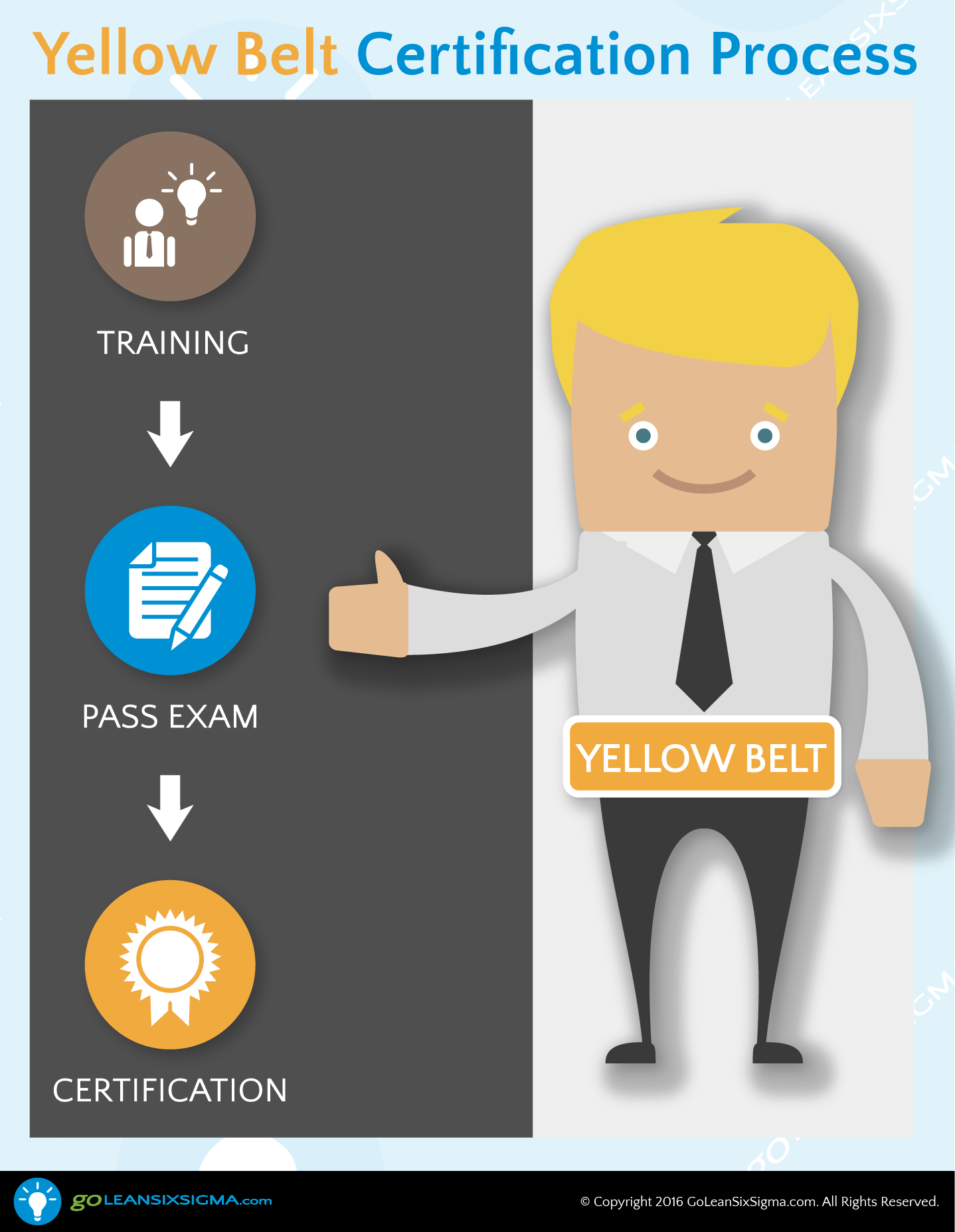 Yellow belt certification process yellow belt training get the highest rated most practical lean six sigma training for free improve your resume and learn to apply lean six sigma immediately 1betcityfo Image collections