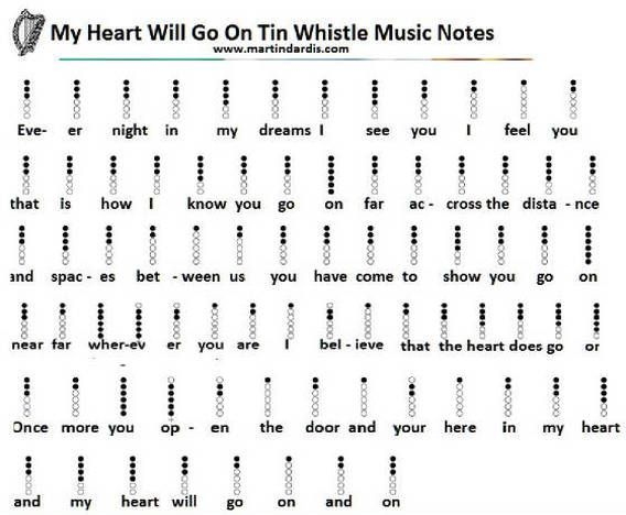 my heart will go on tin whistle notes | Flute music | Pinterest ...