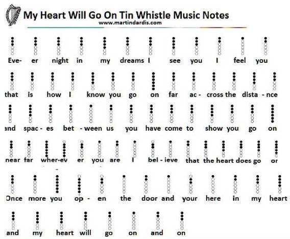 My Heart Will Go On Tin Whistle Notes Tin Whistle Native American Flute Music Native American Flute