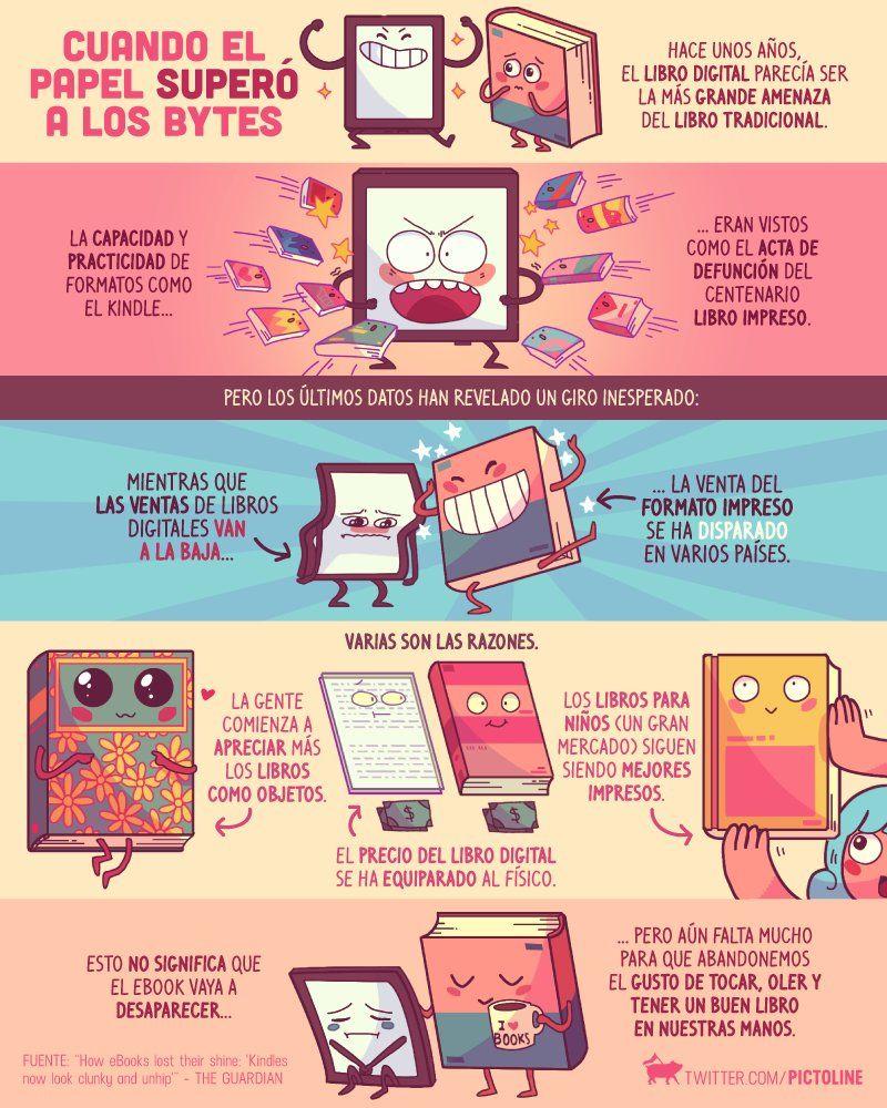 Libro Digital Vs Libro Impreso Memes De Libros Libros Digitales