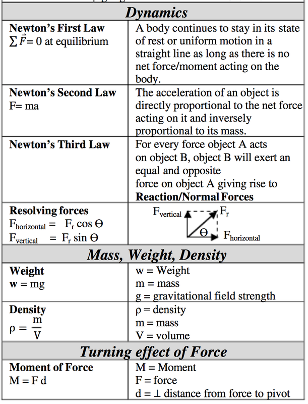 Picture | Physics formulas, Learn physics, Physics and ...