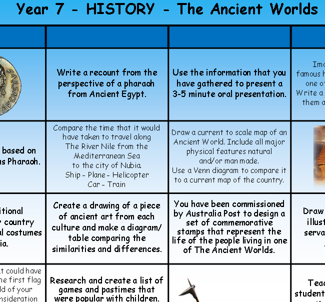 The ancient worlds year 7 history rubric 33 activities dbt the ancient worlds year 7 history rubric 33 activities ccuart Choice Image