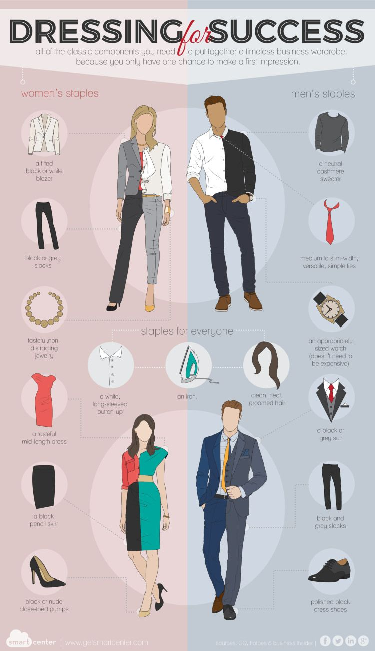 Dressing For Success - Infographic City  Business professional